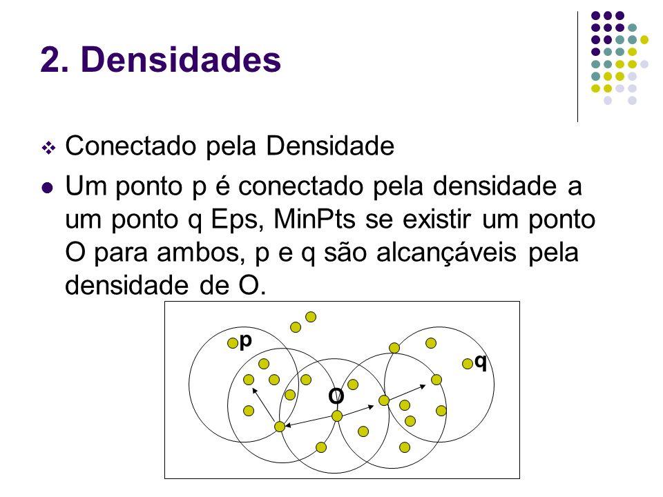2. Densidades Conectado pela Densidade