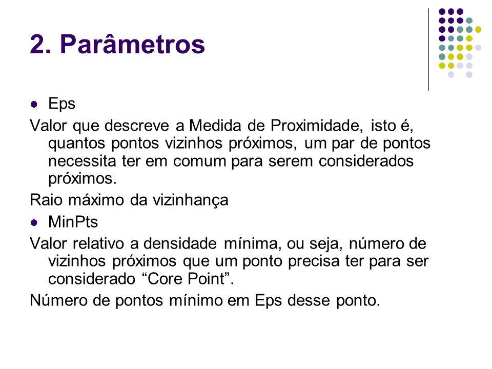 2. Parâmetros Eps.