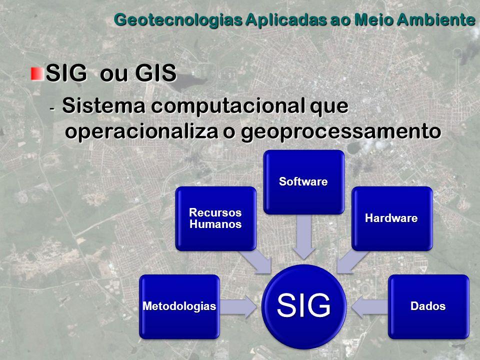 SIG SIG ou GIS Geotecnologias Aplicadas ao Meio Ambiente