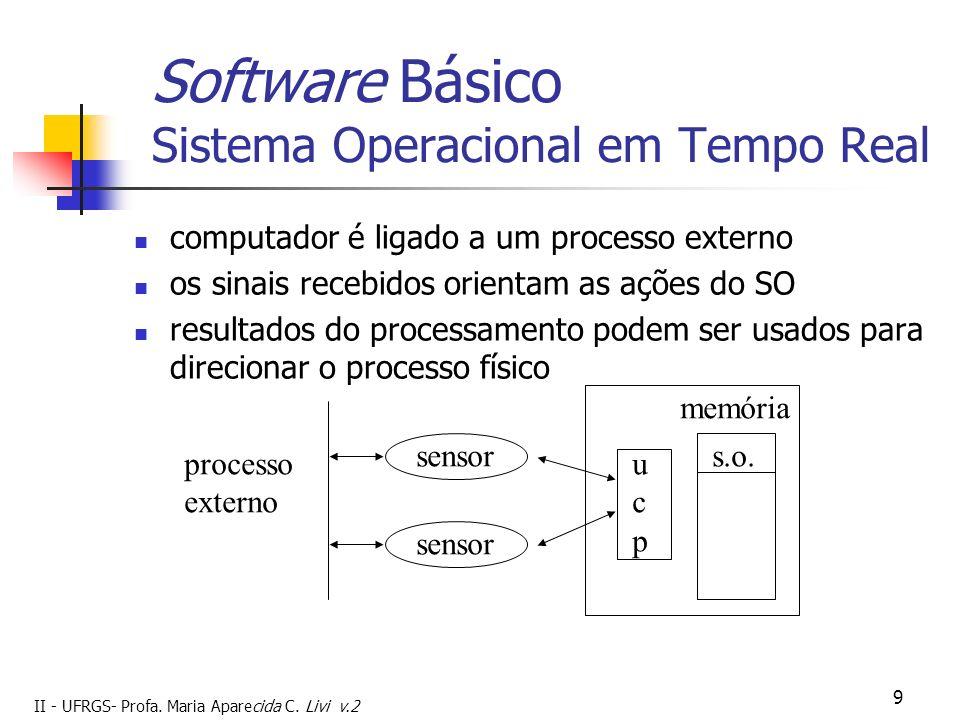 Software Básico Sistema Operacional em Tempo Real
