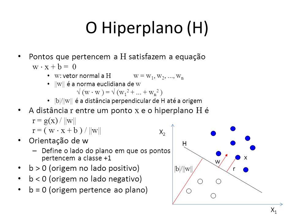 O Hiperplano (H) Pontos que pertencem a H satisfazem a equação