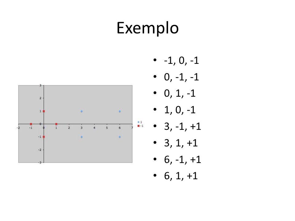Exemplo -1, 0, -1 0, -1, -1 0, 1, -1 1, 0, -1 3, -1, +1 3, 1, +1 6, -1, +1 6, 1, +1