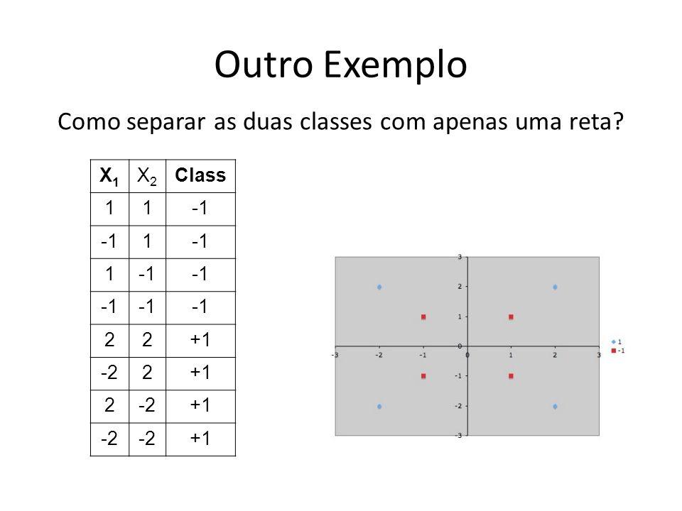 Como separar as duas classes com apenas uma reta