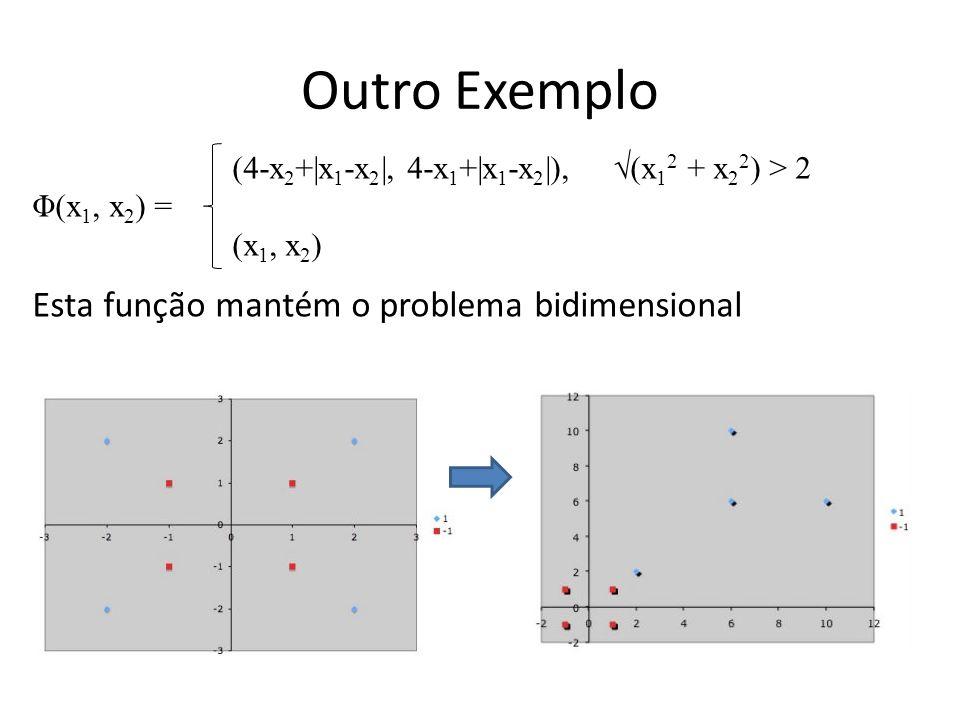 Outro Exemplo Esta função mantém o problema bidimensional