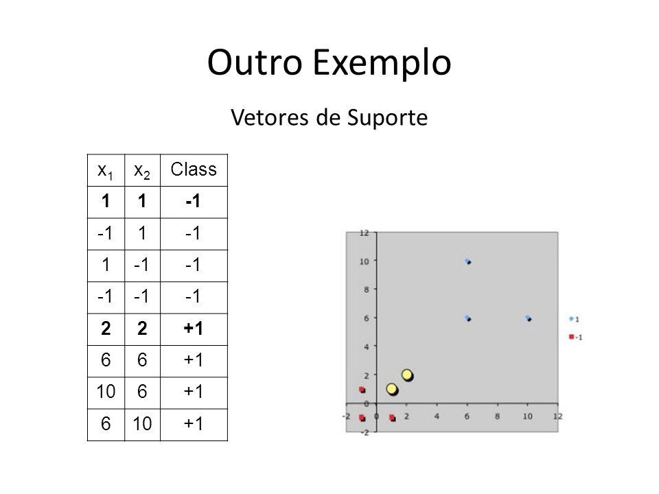 Outro Exemplo Vetores de Suporte x1 x2 Class 1 -1 2 +1 6 10