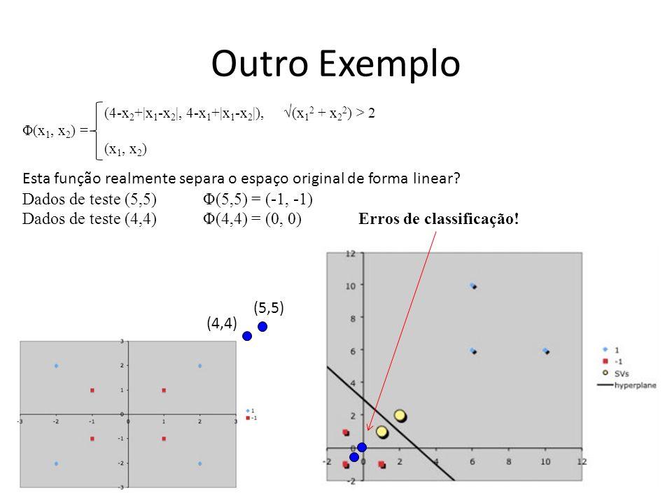 Outro Exemplo (4-x2+|x1-x2|, 4-x1+|x1-x2|), (x12 + x22) > 2. Φ(x1, x2) = (x1, x2)