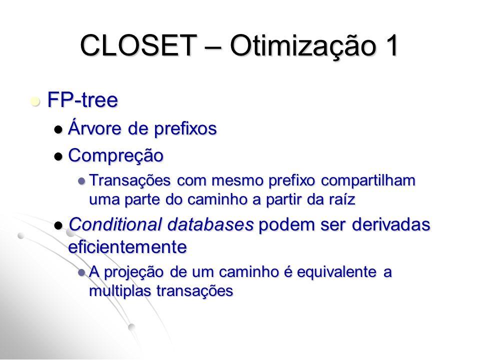 CLOSET – Otimização 1 FP-tree Árvore de prefixos Compreção