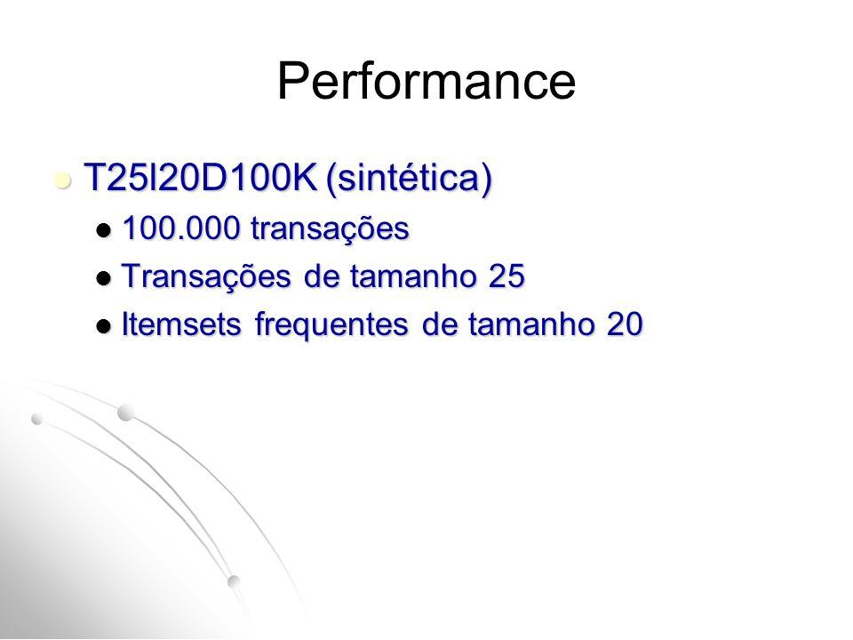 Performance T25l20D100K (sintética) 100.000 transações