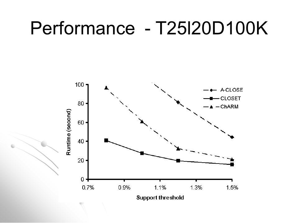 Performance - T25l20D100K
