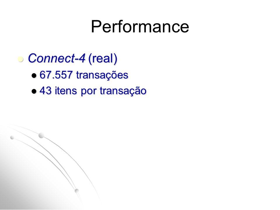 Performance Connect-4 (real) 67.557 transações 43 itens por transação