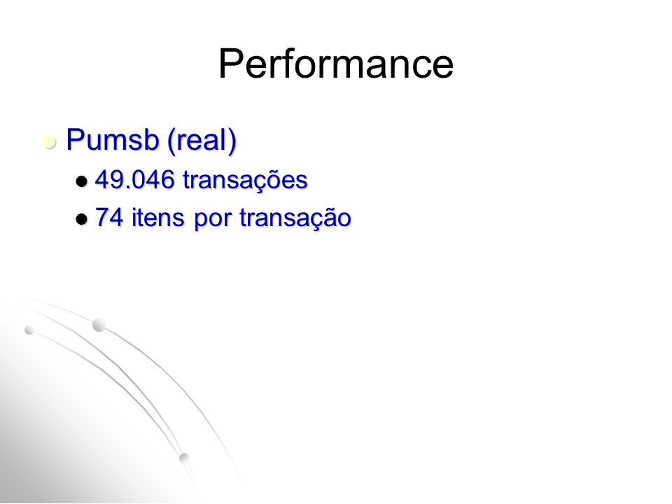 Performance Pumsb (real) 49.046 transações 74 itens por transação