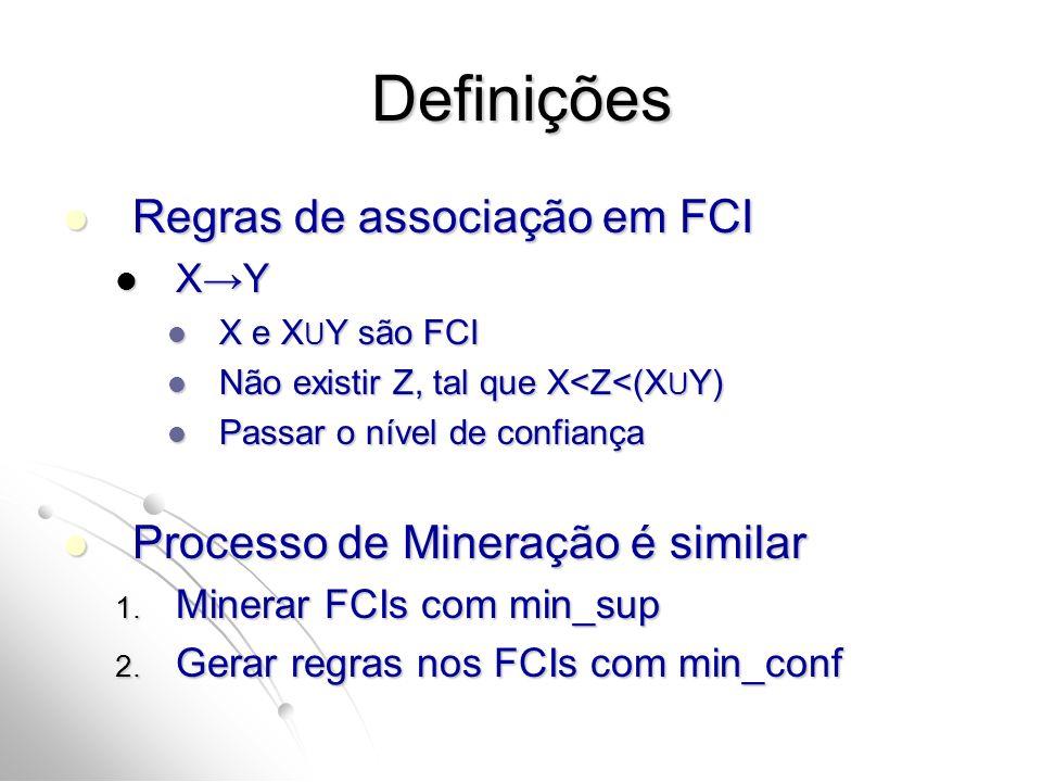 Definições Regras de associação em FCI Processo de Mineração é similar