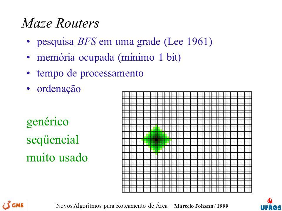 Maze Routers genérico seqüencial muito usado
