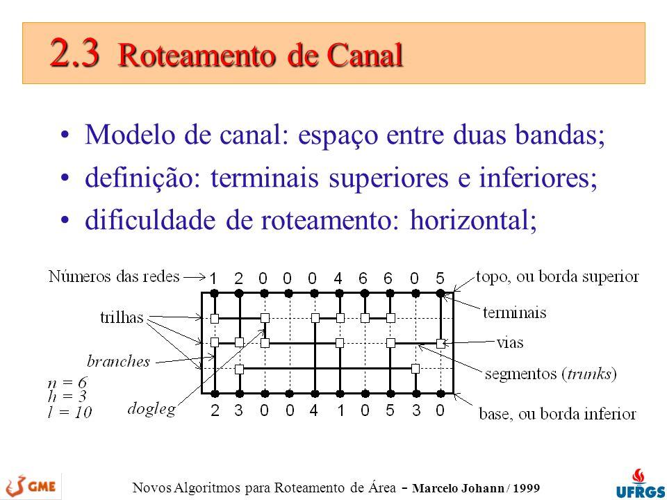 2.3 Roteamento de Canal Modelo de canal: espaço entre duas bandas;