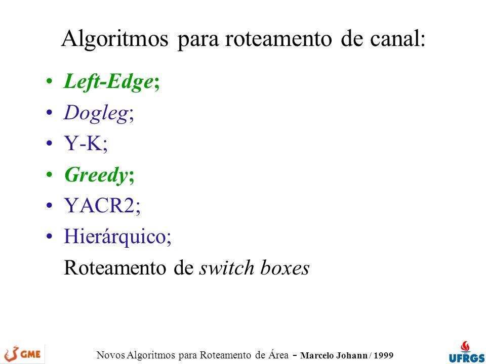 Algoritmos para roteamento de canal: