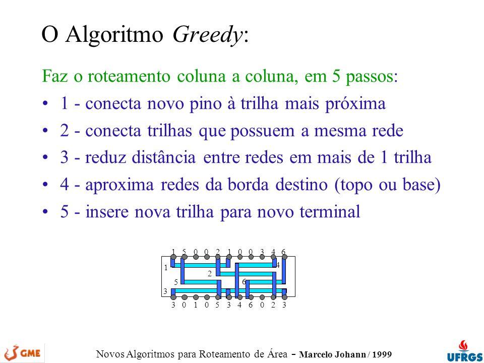 O Algoritmo Greedy: Faz o roteamento coluna a coluna, em 5 passos: