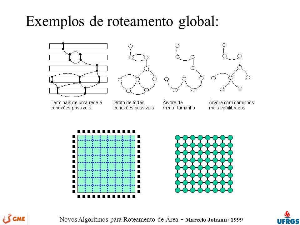 Exemplos de roteamento global: