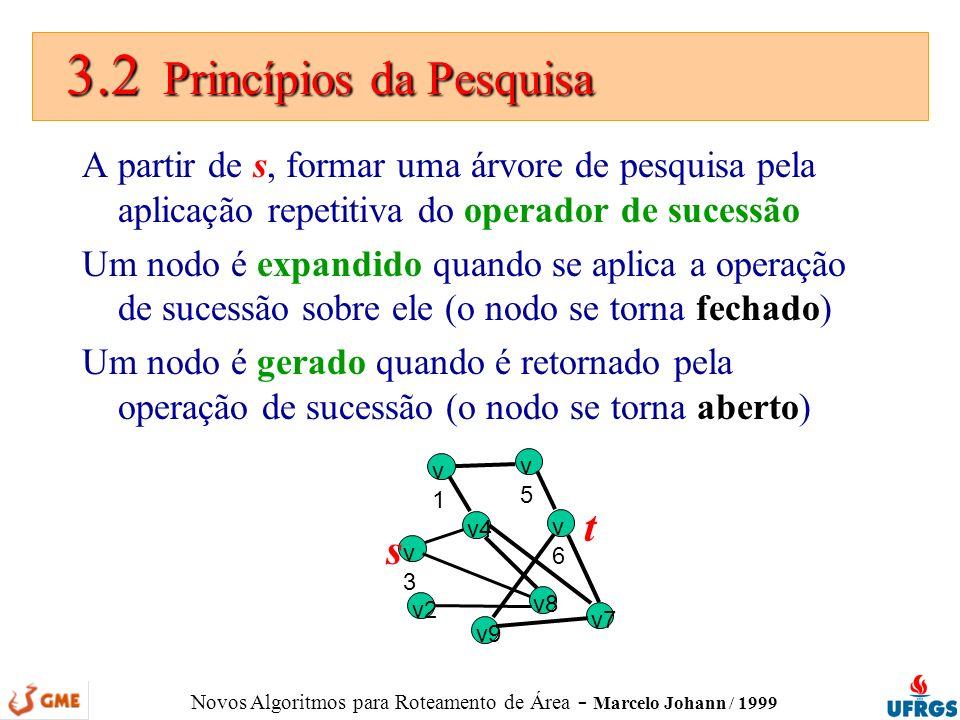 3.2 Princípios da Pesquisa