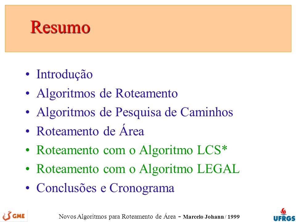 Algoritmos de Roteamento Algoritmos de Pesquisa de Caminhos