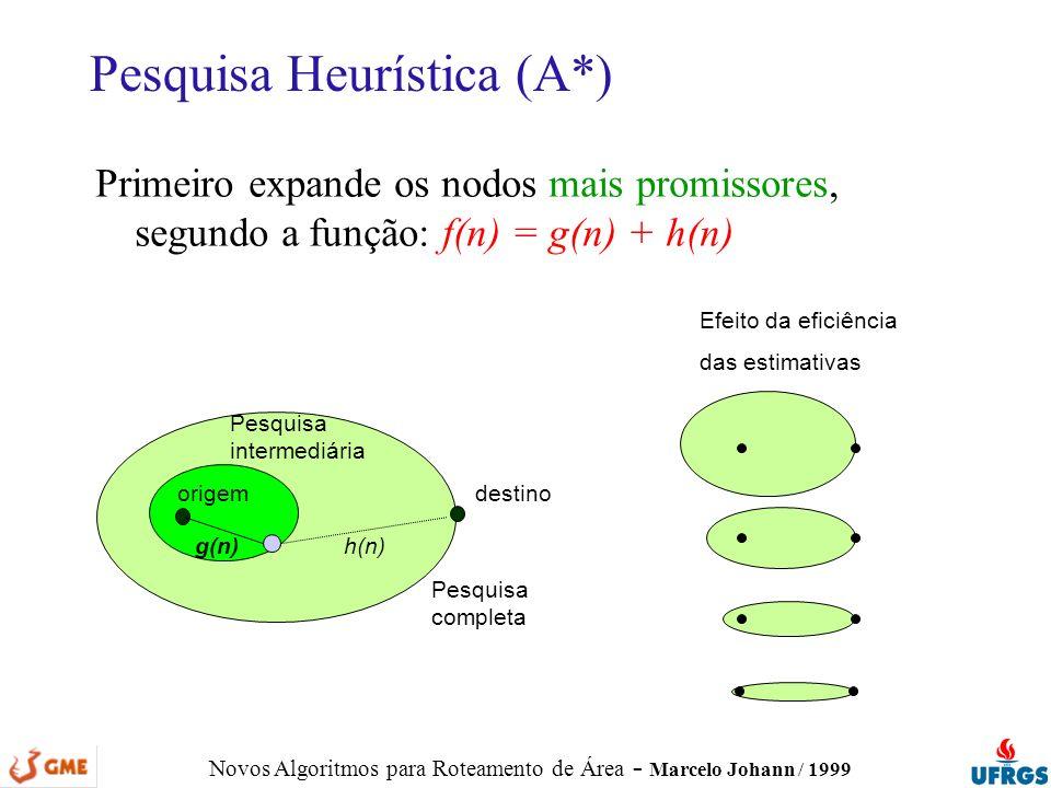 Pesquisa Heurística (A*)