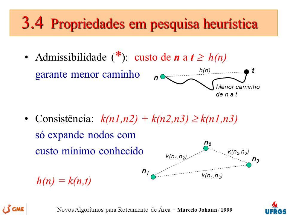 3.4 Propriedades em pesquisa heurística