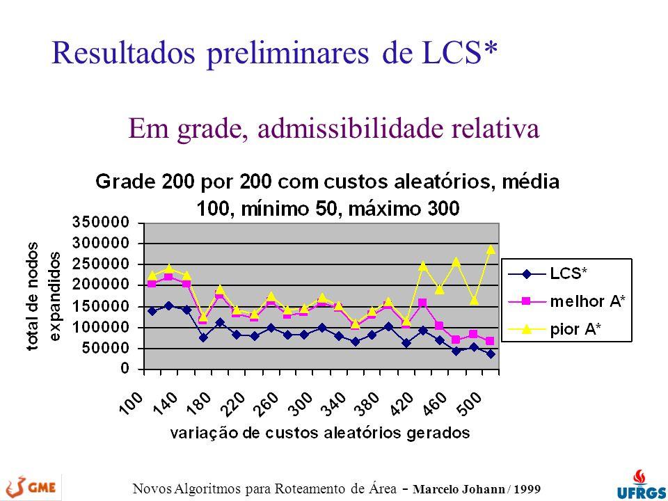 Resultados preliminares de LCS*