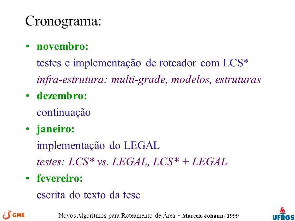 Cronograma: novembro: testes e implementação de roteador com LCS*