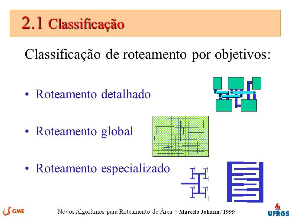 2.1 Classificação Classificação de roteamento por objetivos: