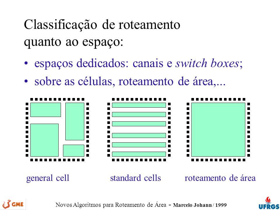 Classificação de roteamento quanto ao espaço: