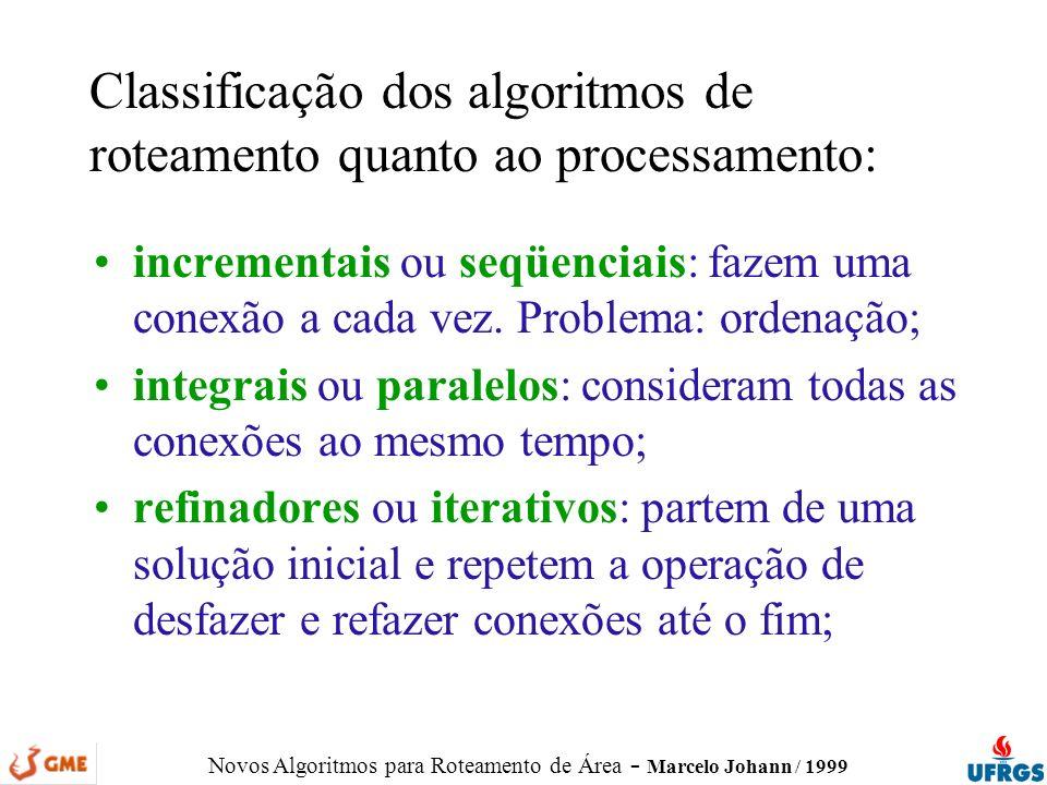 Classificação dos algoritmos de roteamento quanto ao processamento: