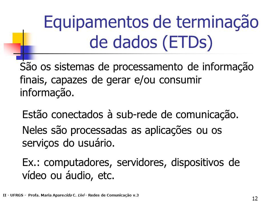 Equipamentos de terminação de dados (ETDs)