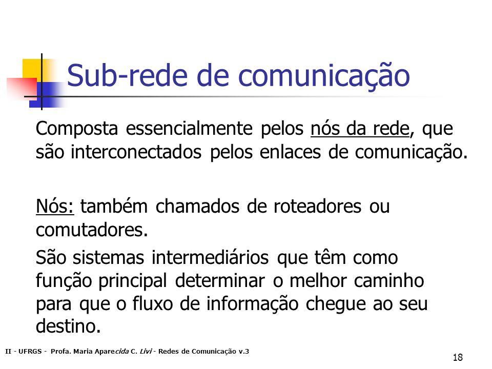 Sub-rede de comunicação