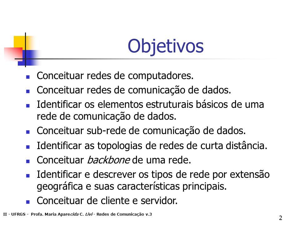 Objetivos Conceituar redes de computadores.