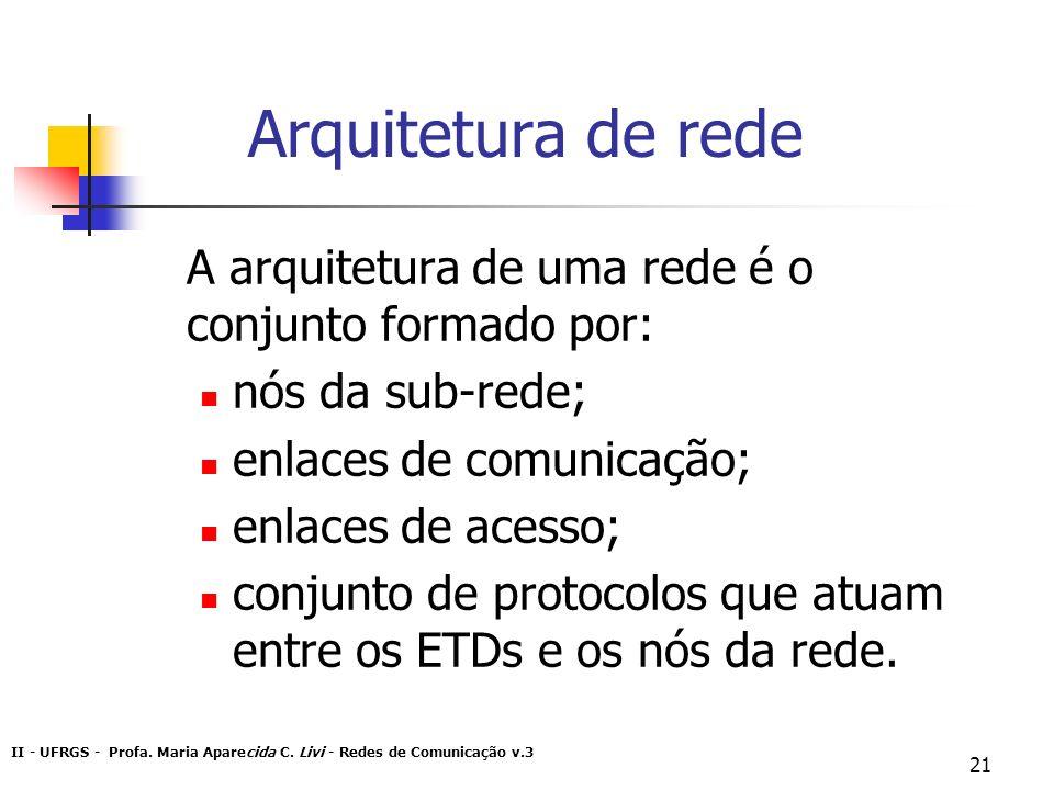 Arquitetura de rede A arquitetura de uma rede é o conjunto formado por: nós da sub-rede; enlaces de comunicação;