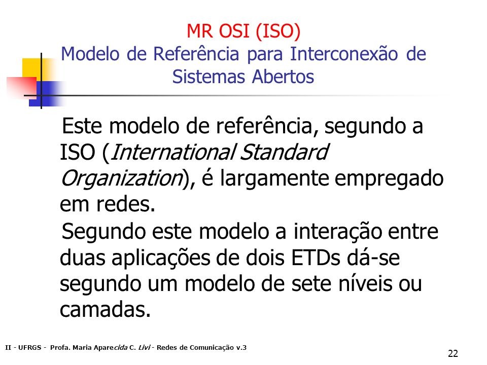 MR OSI (ISO) Modelo de Referência para Interconexão de Sistemas Abertos