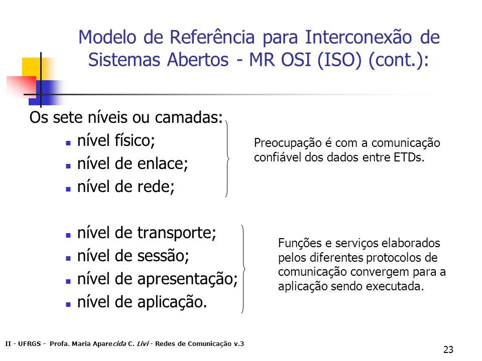 Modelo de Referência para Interconexão de Sistemas Abertos - MR OSI (ISO) (cont.):