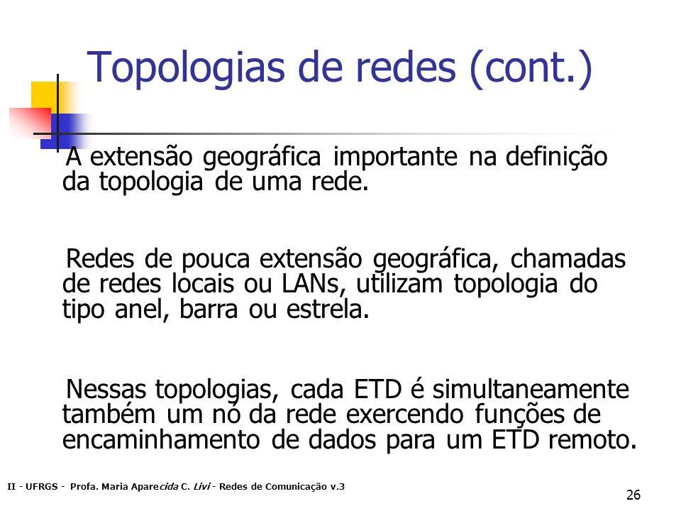 Topologias de redes (cont.)