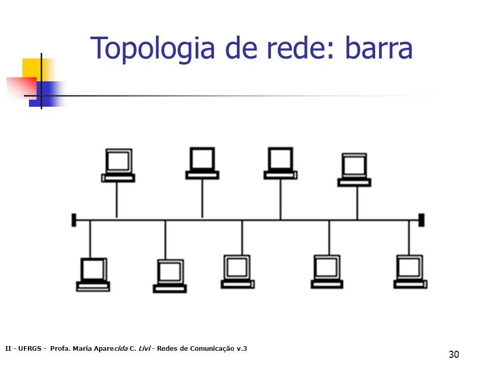 Topologia de rede: barra