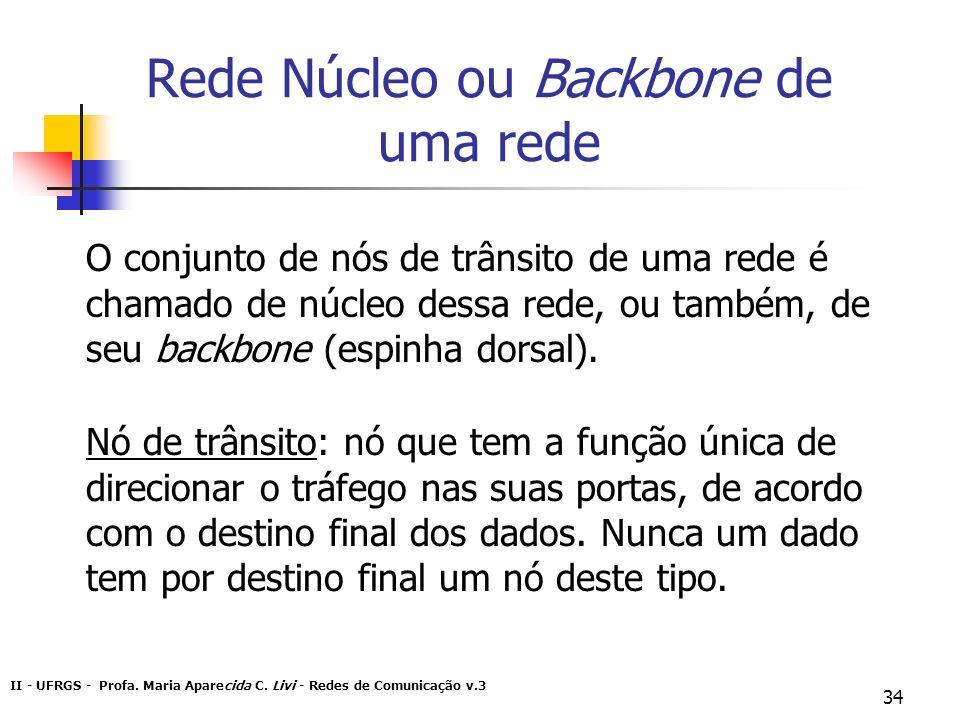 Rede Núcleo ou Backbone de uma rede