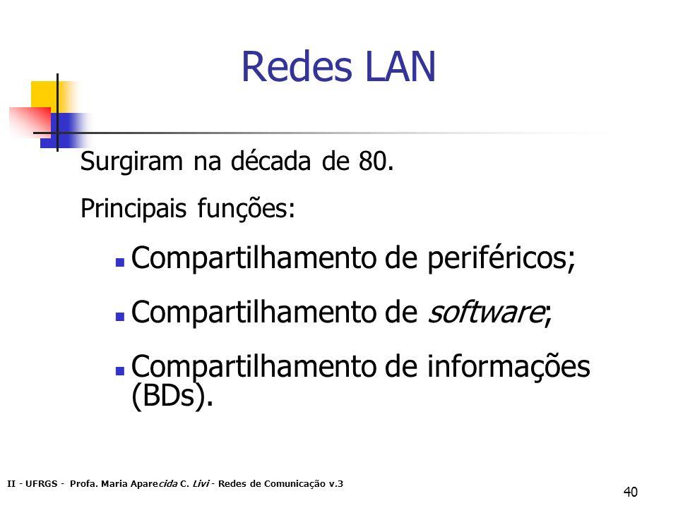 Redes LAN Compartilhamento de periféricos;