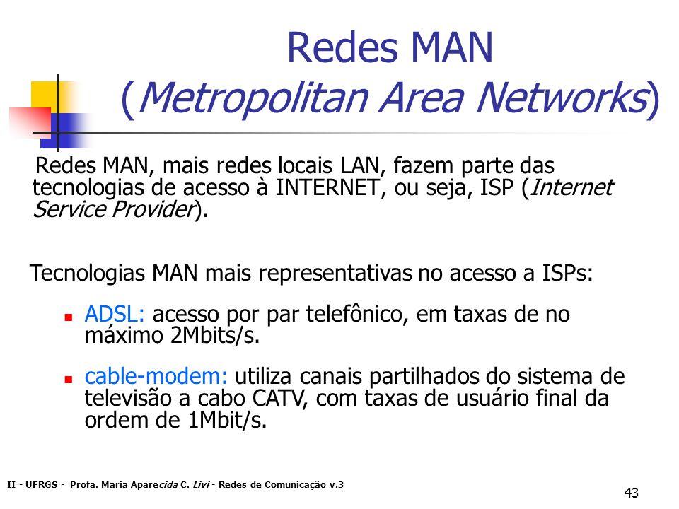 Redes MAN (Metropolitan Area Networks)