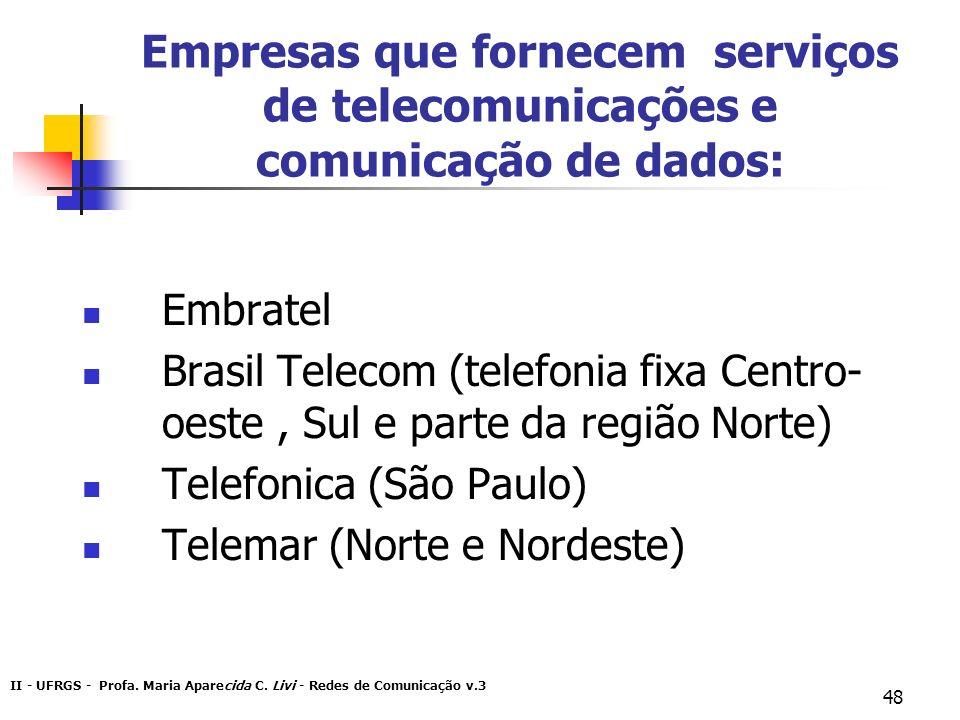 Empresas que fornecem serviços de telecomunicações e comunicação de dados: