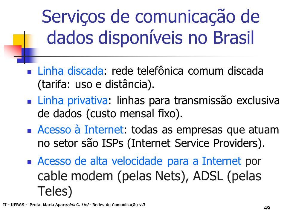 Serviços de comunicação de dados disponíveis no Brasil