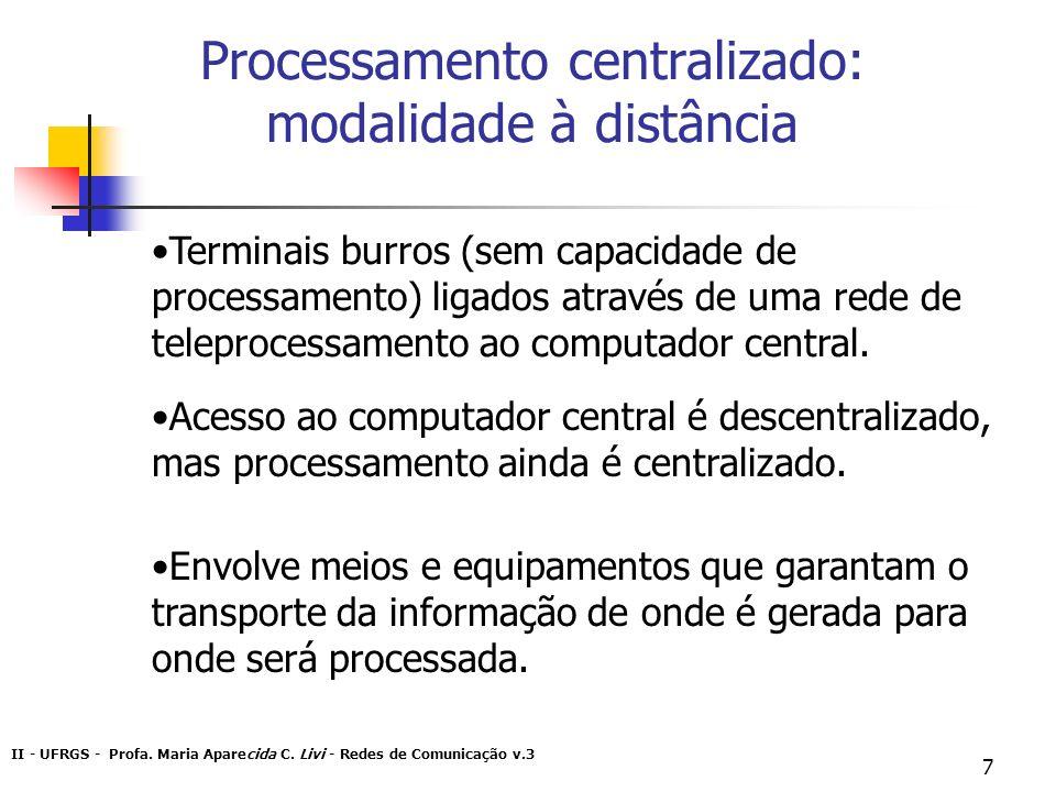 Processamento centralizado: modalidade à distância