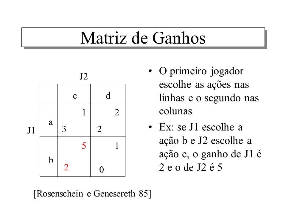 Matriz de Ganhos O primeiro jogador escolhe as ações nas linhas e o segundo nas colunas.