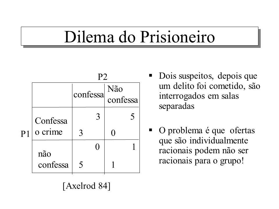 Dilema do Prisioneiro P2