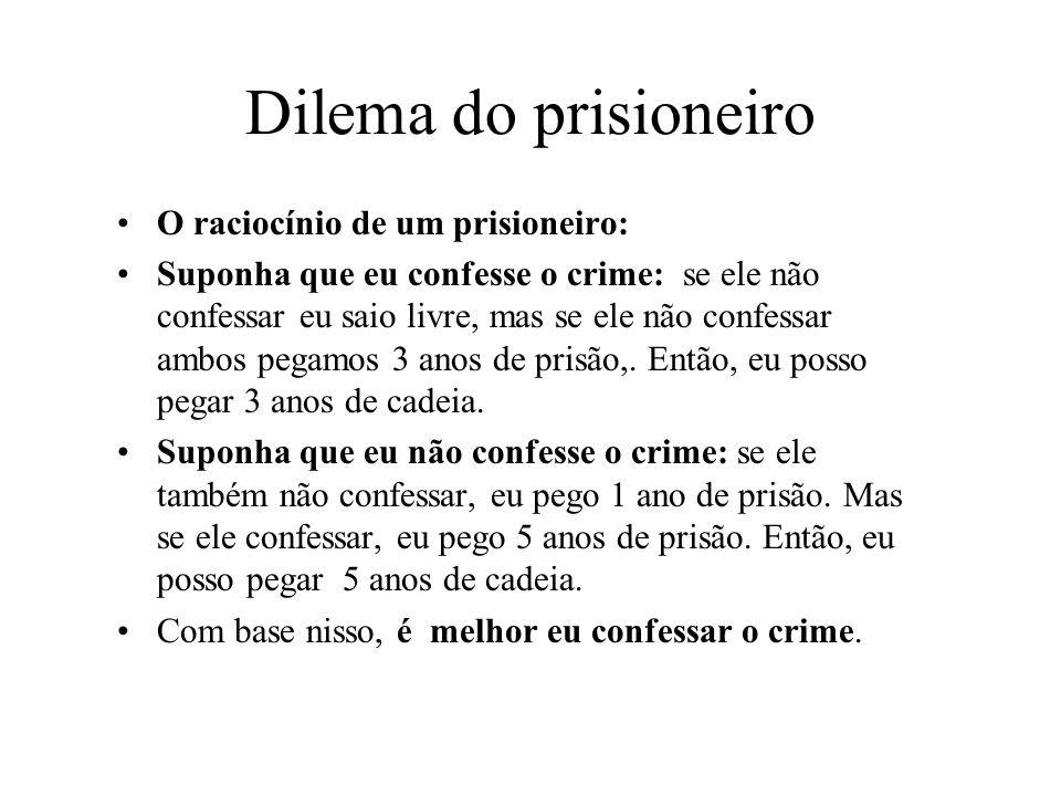 Dilema do prisioneiro O raciocínio de um prisioneiro: