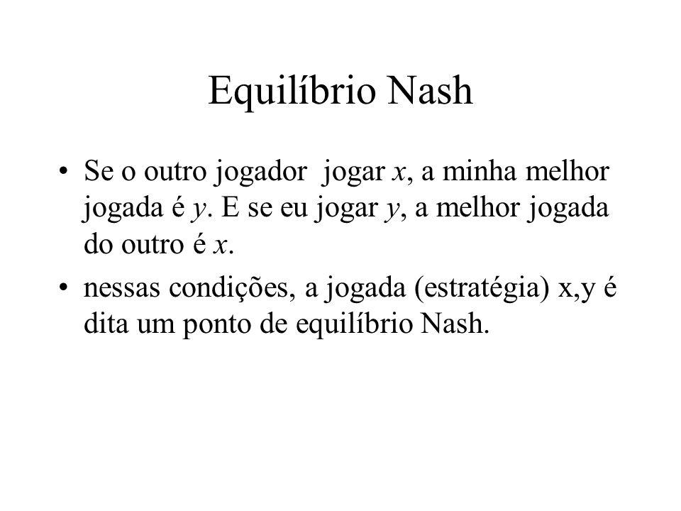 Equilíbrio Nash Se o outro jogador jogar x, a minha melhor jogada é y. E se eu jogar y, a melhor jogada do outro é x.