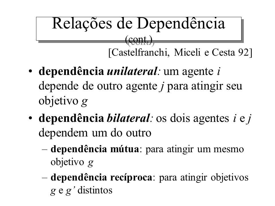 Relações de Dependência (cont.)