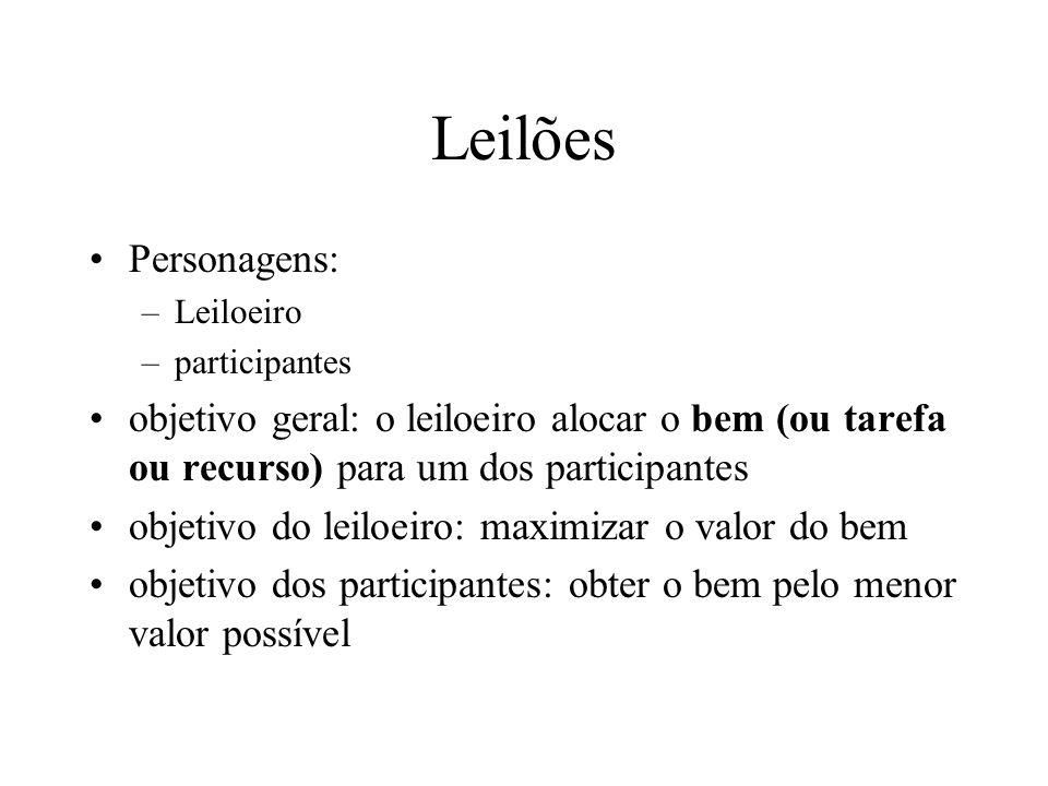 Leilões Personagens: Leiloeiro. participantes. objetivo geral: o leiloeiro alocar o bem (ou tarefa ou recurso) para um dos participantes.